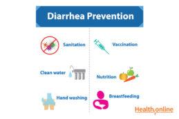 Prevention of Diarrhea